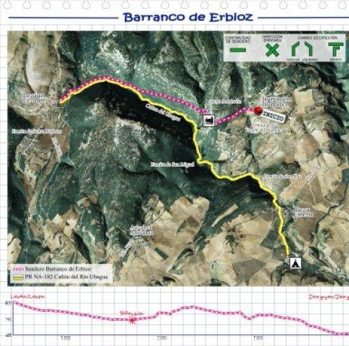 Rutas 01 Barranco De Erbioz